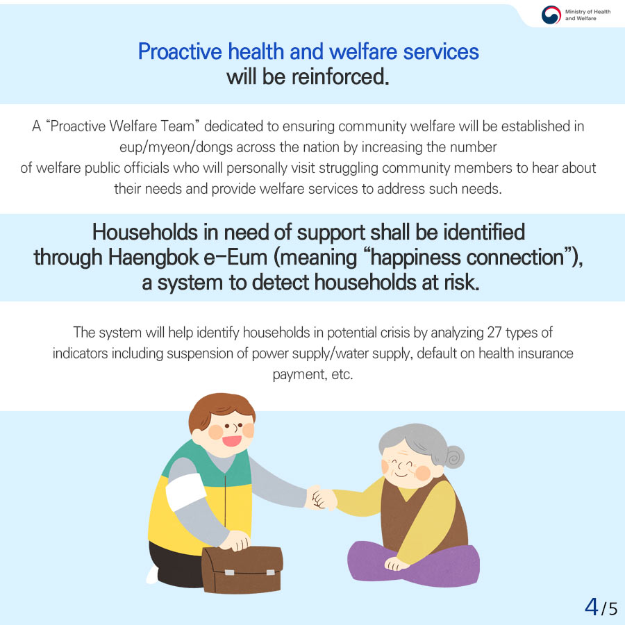 Households at welfare risk Neighbors work together to seek out and support households at welfare risk (4/5)