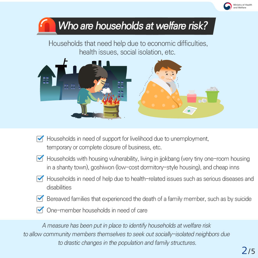 Households at welfare risk Neighbors work together to seek out and support households at welfare risk (2/5)