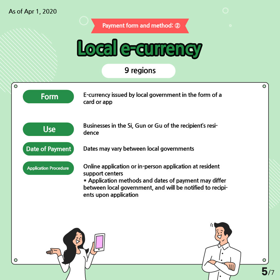 Payment form and method: ② Local e-currency (9 regions)